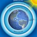Ozone hnawmhnak pha tete hang