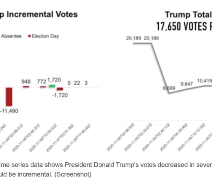 Georgia state ai Trump vote 17,650 le 12,173 khiah Biden hnen ah lut ruai thu scientist te in phuang